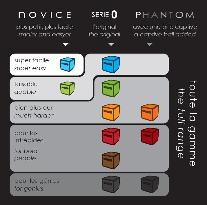 difficulte-cube